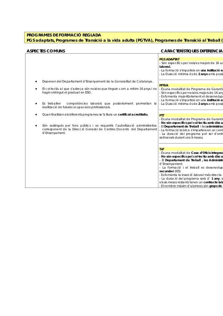 PROGRAMES DE FORMACIÓ REGLADAPGS adaptats, Programes de Transició a la vida adulta (PGTVA), Programes de Transició al Treb...