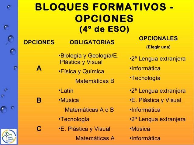 Información 4º eso para 2015 2016 colegio ntra. sra. del carmen. León