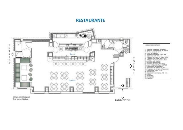 Proyecto restaurante el para so plano cocina restaurante for Plano de una cocina de un restaurante