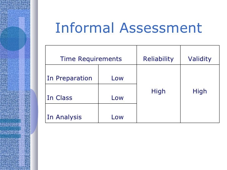 Informal Assessment Pictures To Pin On Pinterest Pinsdaddy