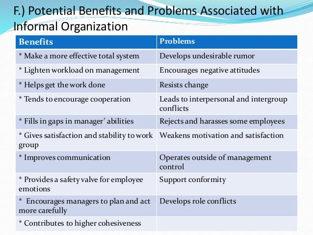 advantage and disadvantages of rewards and recognition What are the advantages/disadvantages of the employee of the month phenomena public recognition breeds unhealthy what are the advantages & disadvantages.