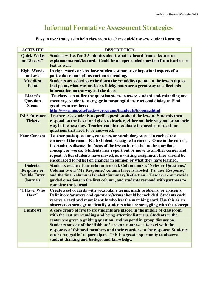assessment strategies Here is the best resource for homework help with hsn hsn552 : assessment strategies at university of phoenix find hsnhsn552 study guides, notes, and.