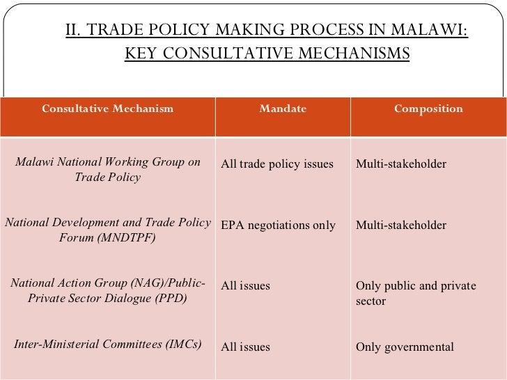 II. TRADE POLICY MAKING PROCESS IN MALAWI: KEY CONSULTATIVE MECHANISMS Consultative Mechanism Mandate Composition Malawi N...