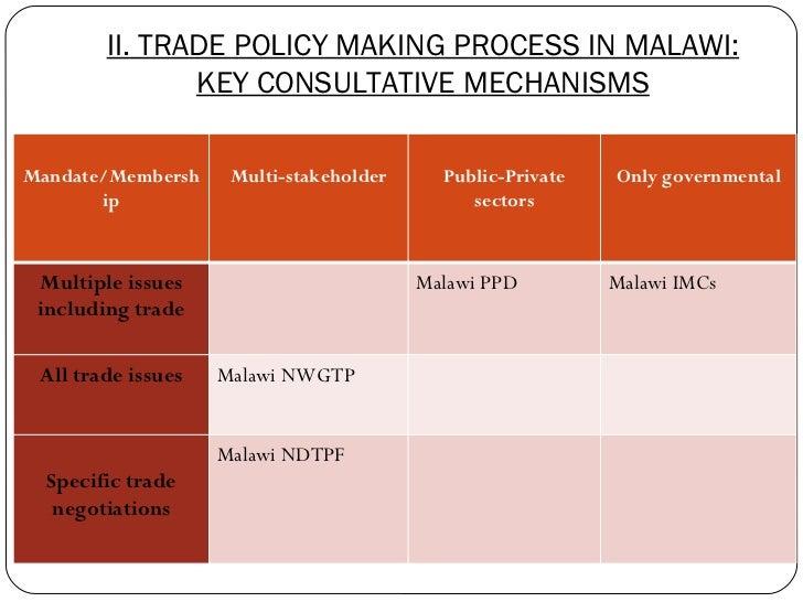 II. TRADE POLICY MAKING PROCESS IN MALAWI: KEY CONSULTATIVE MECHANISMS Mandate/Membership Multi-stakeholder Public-Private...