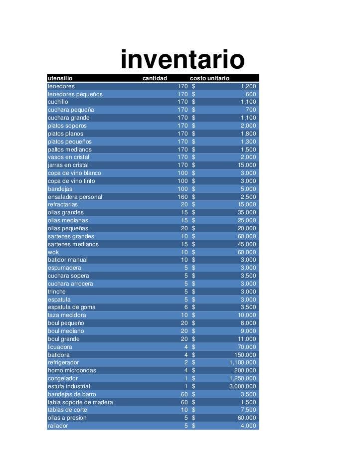 utensilio                          inventario                           cantidad         costo unitariotenedores          ...