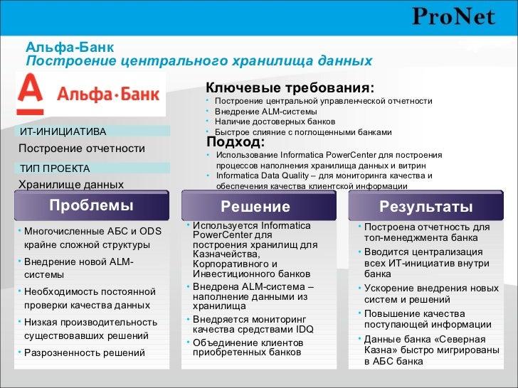 Проблемы банка ренессанс кредит банкротство физ лиц рязань