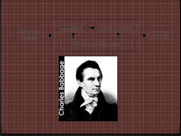 0 Augusta Ada Byron, La primer programadora,    realizó programas para la máquina de Babbage.0 Flemming. inventa la válvul...