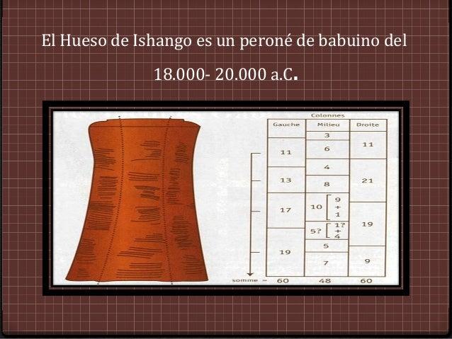 El Hueso de Ishango es un peroné de babuino del              18.000- 20.000 a.C   .