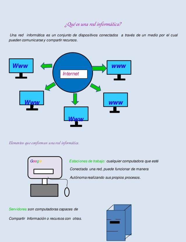 ¿Qué es una red informática? Una red informática es un conjunto de dispositivos conectados a través de un medio por el cua...