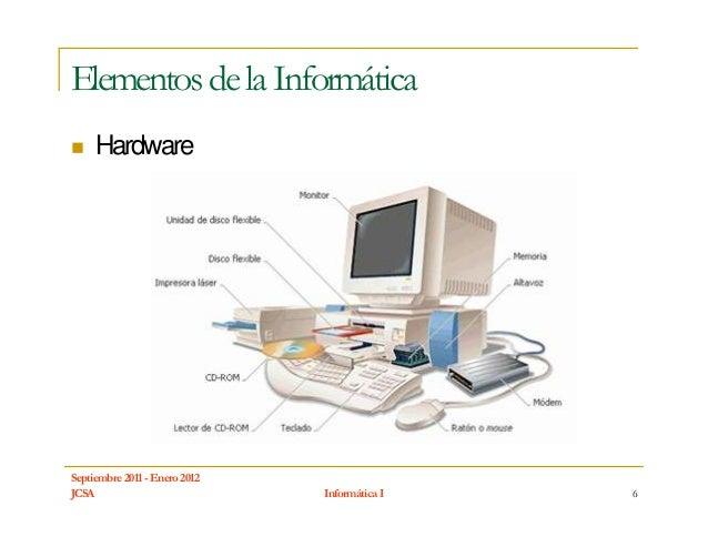 Elementos de la Informática     HardwareSeptiembre 2011 - Enero 2012JCSA                           Informática I   6