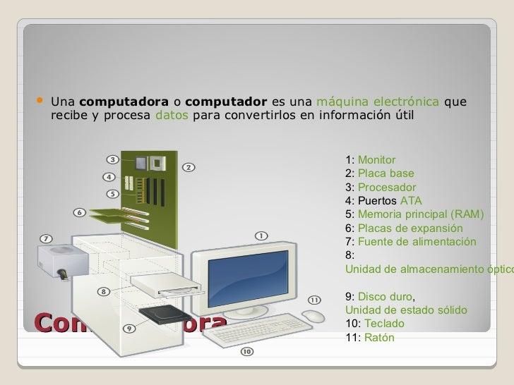 INFORMATICA CONCEPTOS BASICOS Slide 3