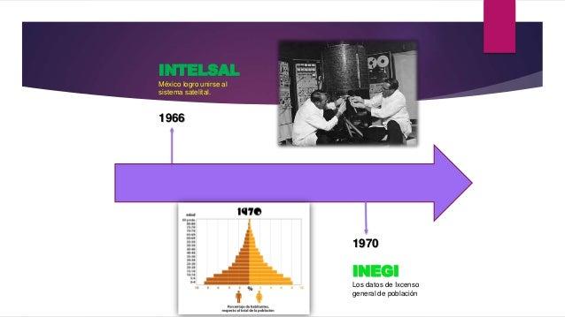 Informatica isis mis Slide 3