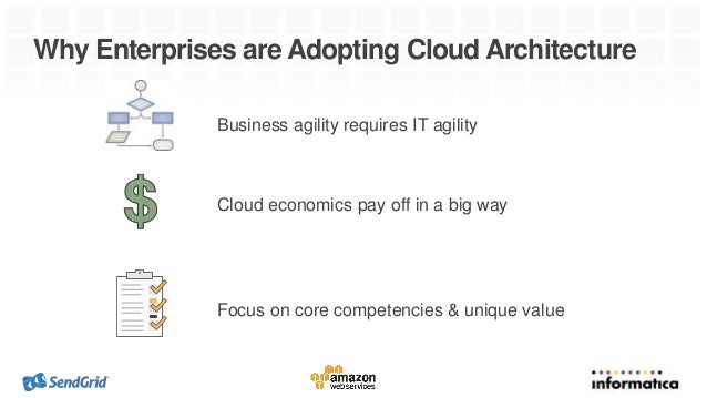 Bring the clouds together with the hybrid approach   ZDNet
