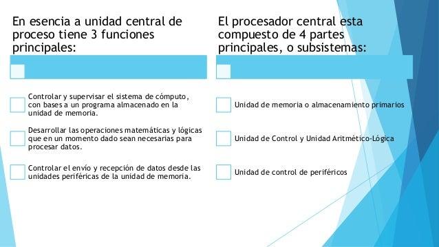En esencia a unidad central de proceso tiene 3 funciones principales: Controlar y supervisar el sistema de cómputo, con ba...