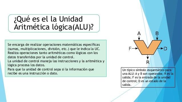 ¿Qué es el la Unidad Aritmética lógica(ALU)? Se encarga de realizar operaciones matemáticas específicas (sumas, multiplica...