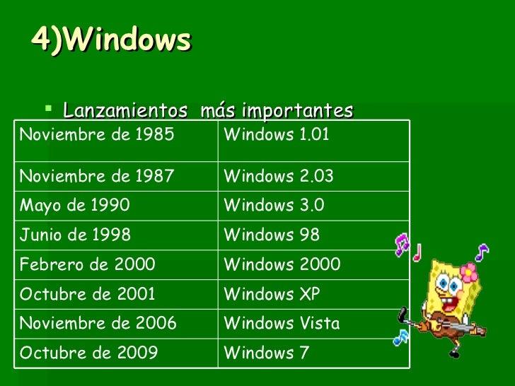 4)Windows <ul><li>Lanzamientos  más importantes </li></ul>Windows 7 Octubre de 2009 Windows Vista Noviembre de 2006  Windo...