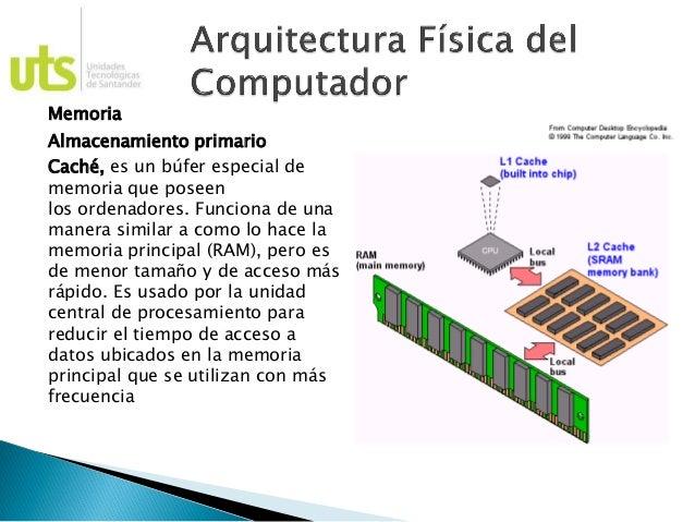 informatica basica 2 arquitectura f sica del computador On arquitectura informatica