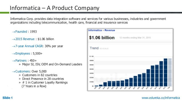Informatica Cloud MDM for Salesforce and Veeva: Single Customer View …