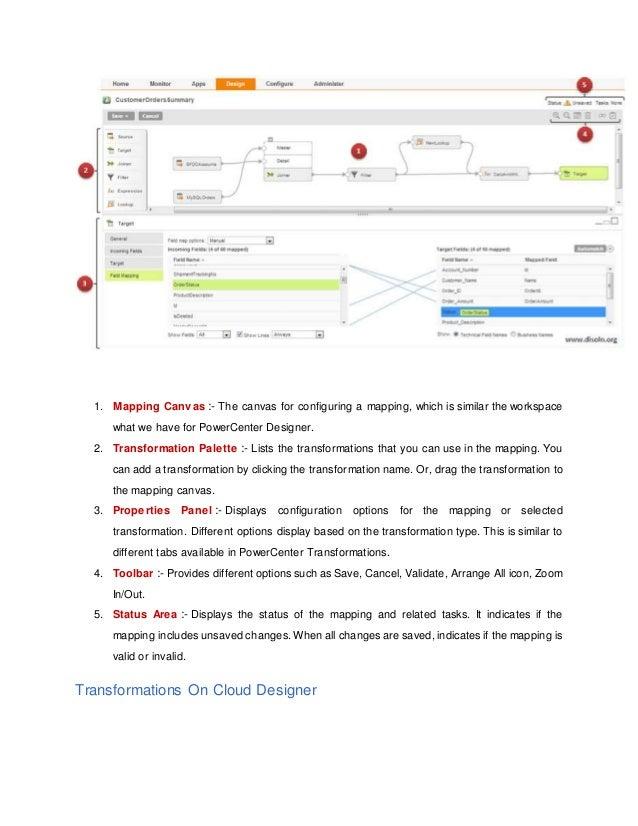 Informatica cloud Powercenter designer on marketing designer, building designer, gaming designer, engineering designer, tool designer, electrical designer, presentation designer, audio designer, database designer,