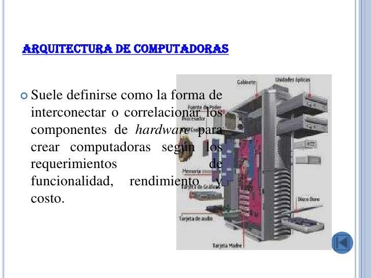 Arquitectura de los computadores for Arquitectura definicion
