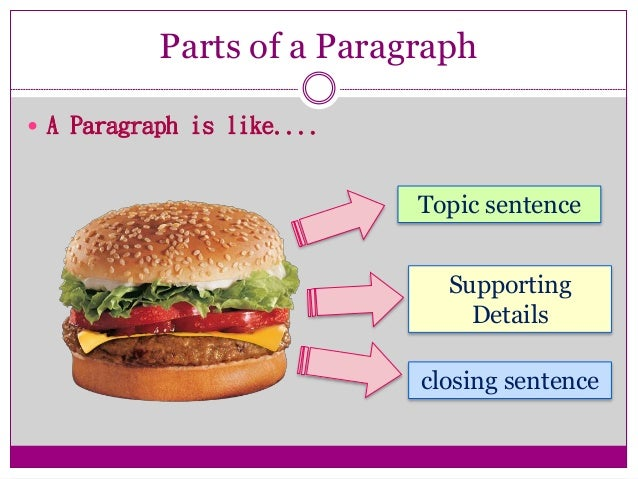 Parts of paragraph writing