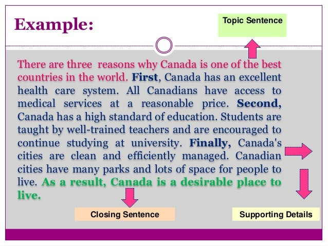 example of five paragraph essay