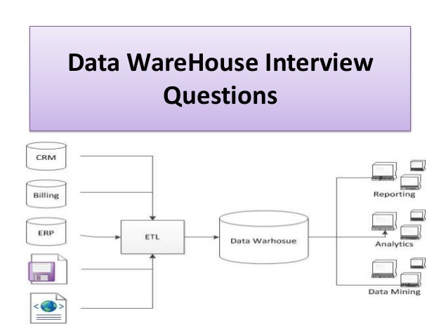 data warehouse interview questions Informatica questions