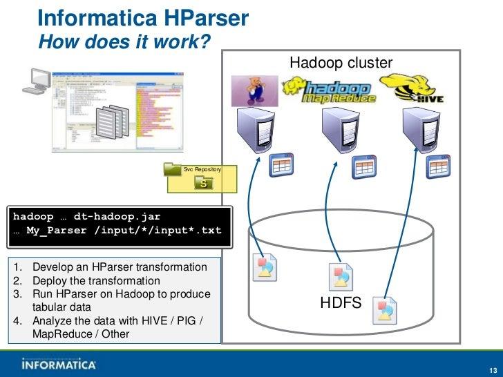 Informatica HParser    How does it work?                                                 Hadoop cluster                   ...
