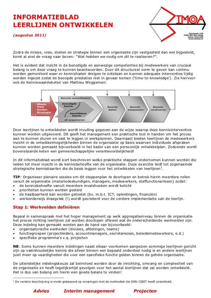INFORMATIEBLADLEERLIJNEN ONTWIKKELEN(augustus 2011)Zodra de missie, visie, doelen en strategie binnen een organisatie zijn...