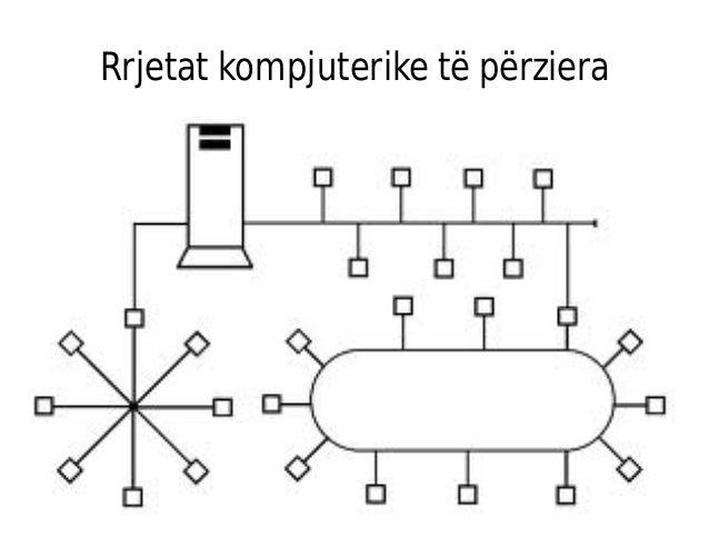 Informatika e biznesit java11(1)