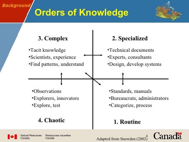 Natural Resources Canada Mandate