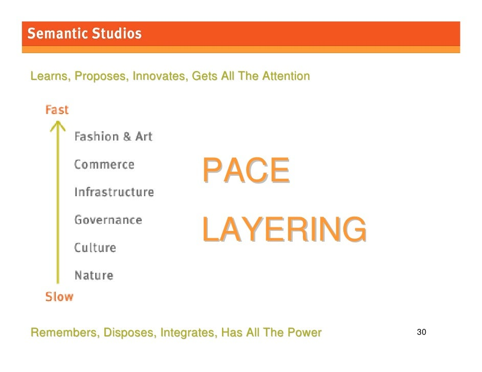 morville@semanticstudios.com    Learns, Proposes, Innovates, Gets All The Attention                                    PAC...