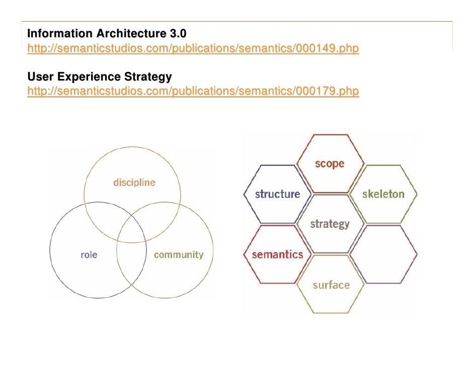 Information Architecture 3.0                          morville@semanticstudios.com http://semanticstudios.com/publications...
