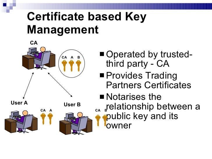 Certificate based Key Management <ul><li>Operated by trusted-third party - CA </li></ul><ul><li>Provides Trading Partners ...