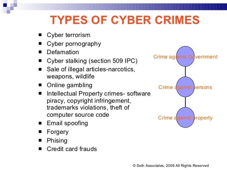 TYPES OF CYBER CRIMES <ul><li>Cyber terrorism </li></ul><ul><li>Cyber pornography  </li></ul><ul><li>Defamation  </li></ul...
