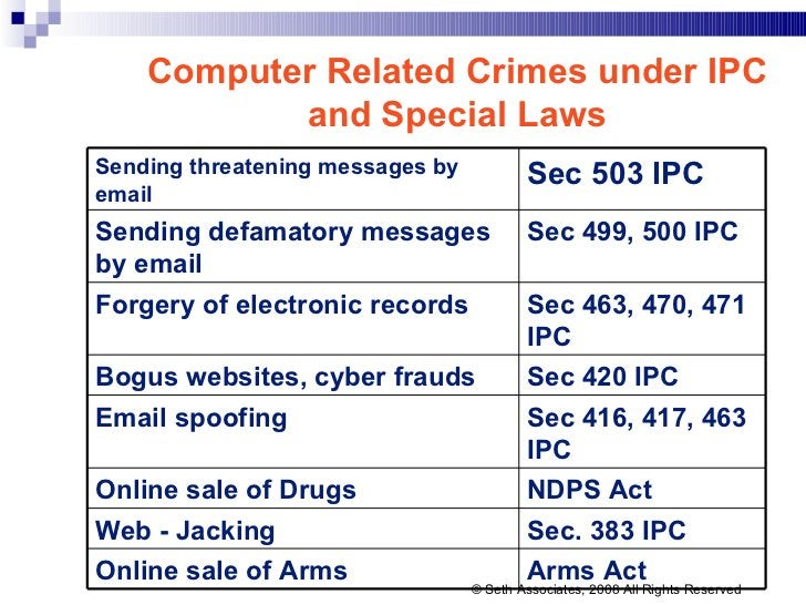 Computer Related Crimes under IPC and Special Laws © Seth Associates, 2008 All Rights Reserved Sending threatening message...
