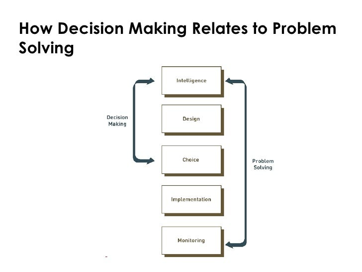 statistics and decision making in hrm Phd decision sciences and statistics contact  text analysis as a new avenue for hrm  metrics that underlie the consumer purchase decision-making.