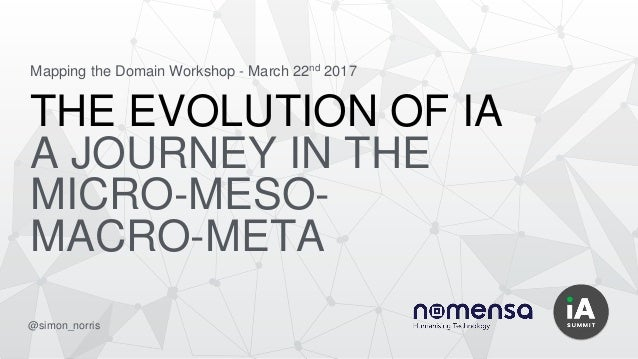THE EVOLUTION OF IA A JOURNEY IN THE MICRO-MESO- MACRO-META Mapping the Domain Workshop - March 22nd 2017 @simon_norris