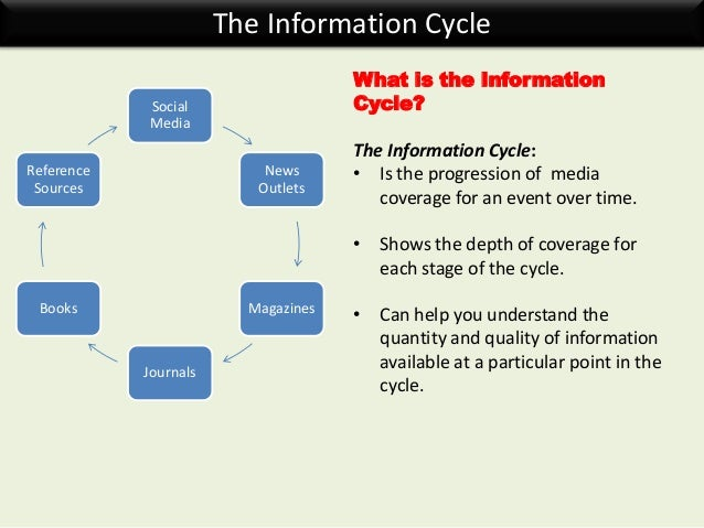 The Information Cycle What is the Information Cycle? The Information Cycle: • Is the progression of media coverage for an ...
