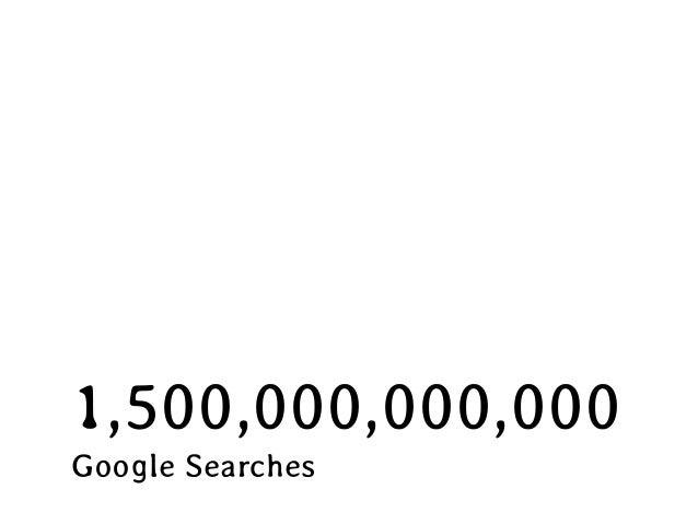 1,500,000,000,000 Google Searches