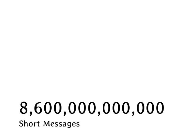 8,600,000,000,000 Short Messages