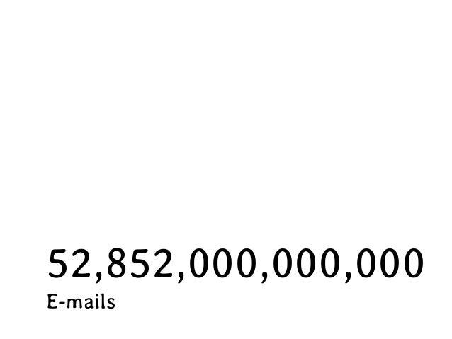 52,852,000,000,000 E-mails
