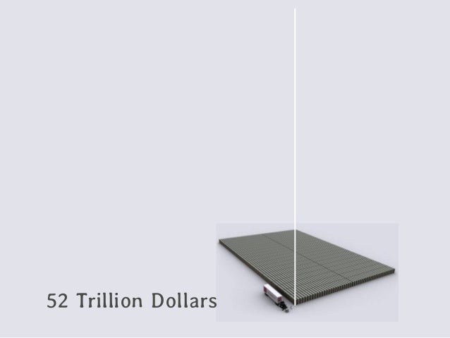 52 Trillion Dollars