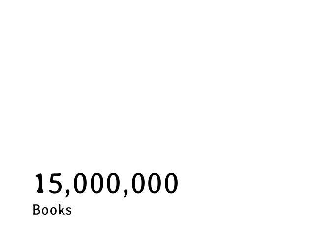 15,000,000 Books