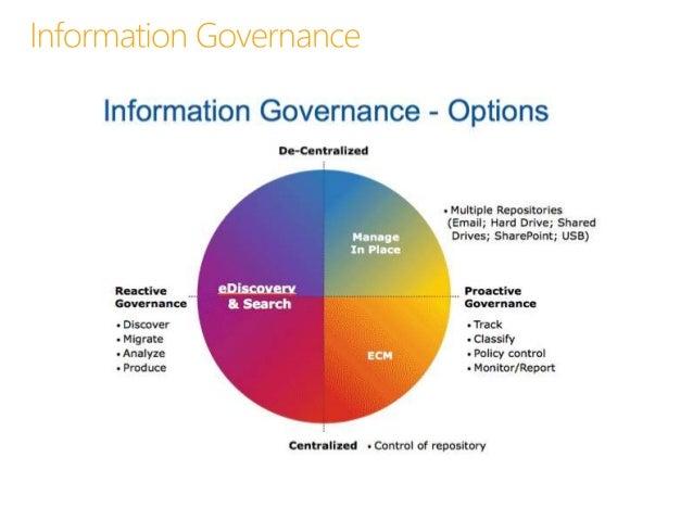 information-governance-5-638.jpg?cb=1402223737