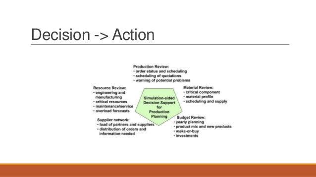Decision -> Action