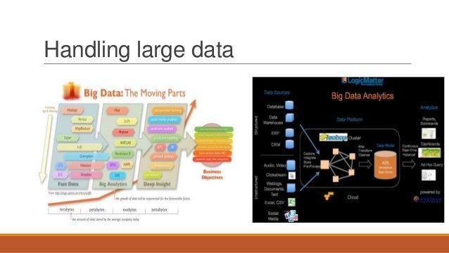 Handling large data