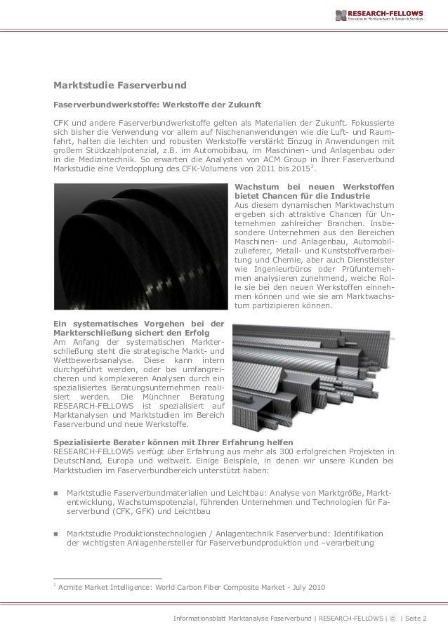 Marktanalyse Faserverbund und Composite-Materialien Slide 2
