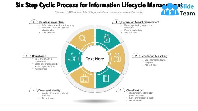 Six Step Cyclic Process for Information Lifecycle Management 10 Text Here 6 • Information protection and tracking • Inform...