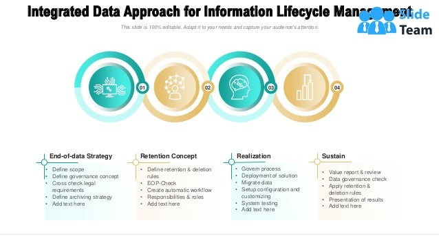 Integrated Data Approach for Information Lifecycle Management 7 • Define scope • Define governance concept • Cross check l...